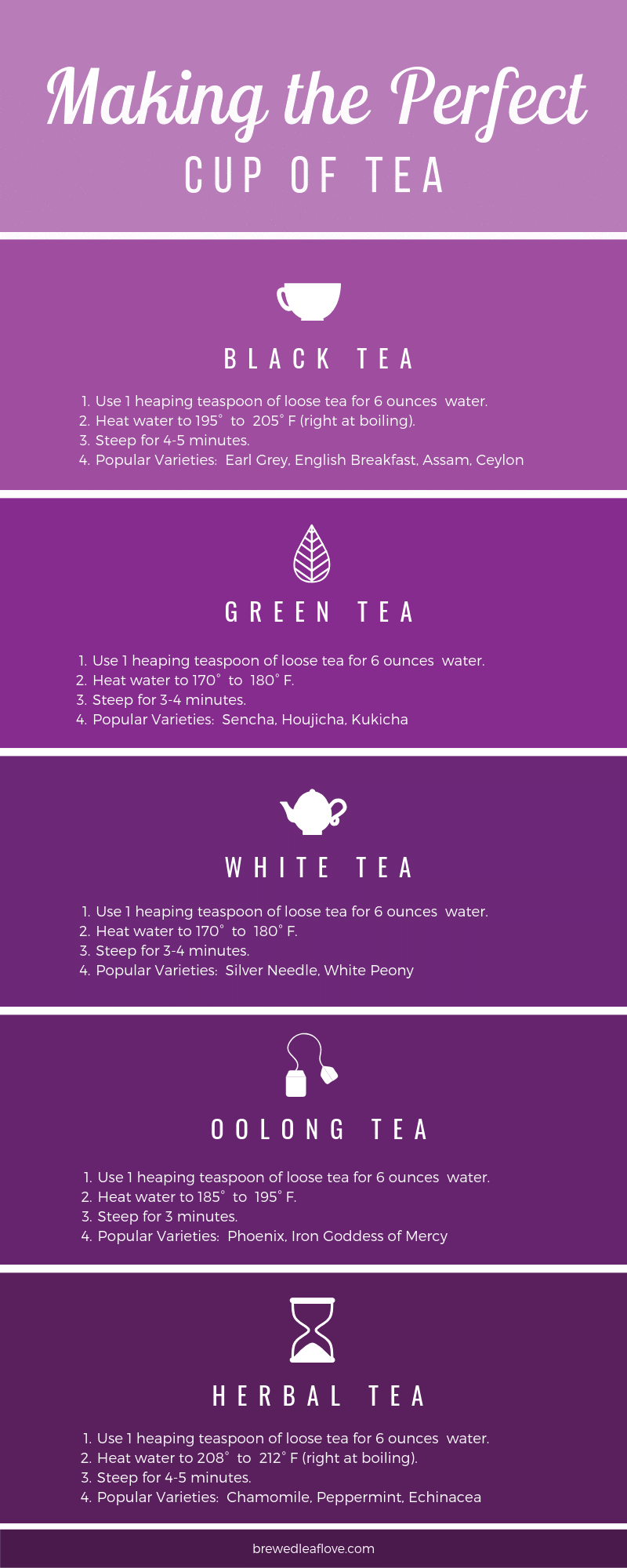 Purple infographic showing how to brew the perfect cup of tea including how much tea to use, how long to steep and how hot the water needs to be for each tea type.